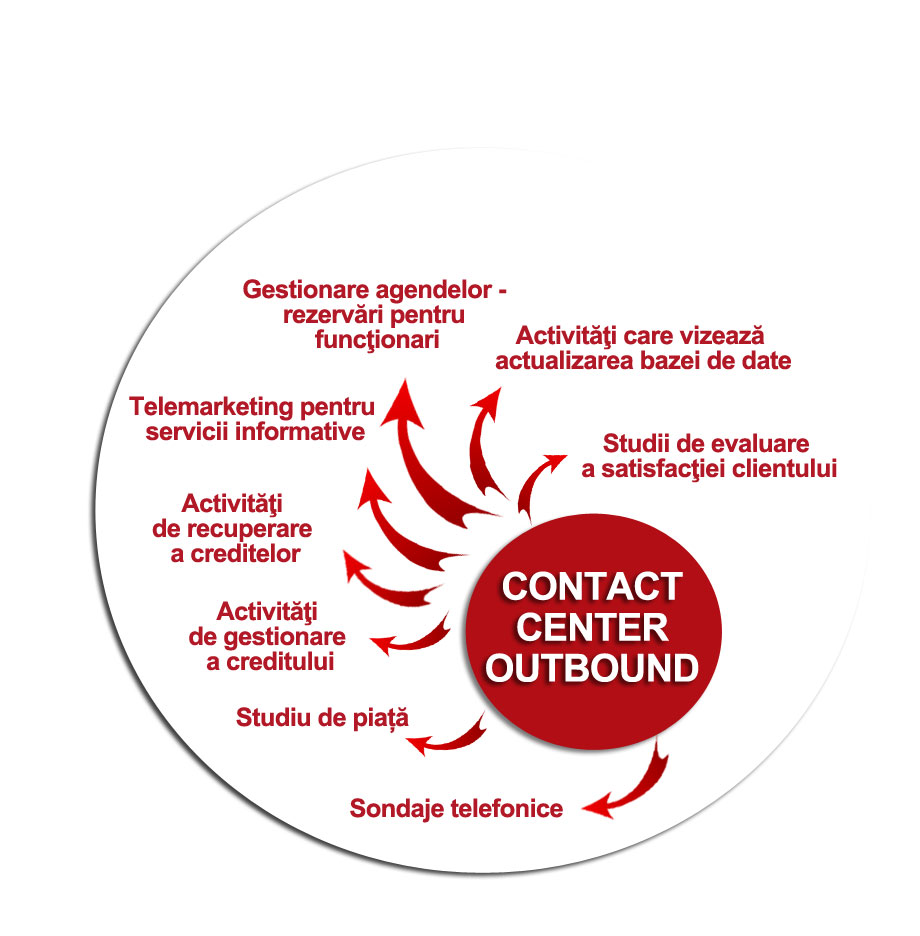 servizi-outbound34